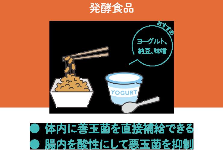 【1】腸がよろこぶ4大食品を食べる