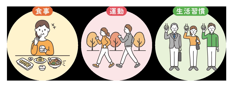 大切な腸をしっかり機能させるために… 腸内環境を整える日頃の「腸活」が大切です!